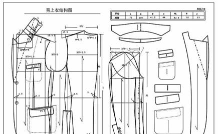 服装加工CAD如何为企业创造价值
