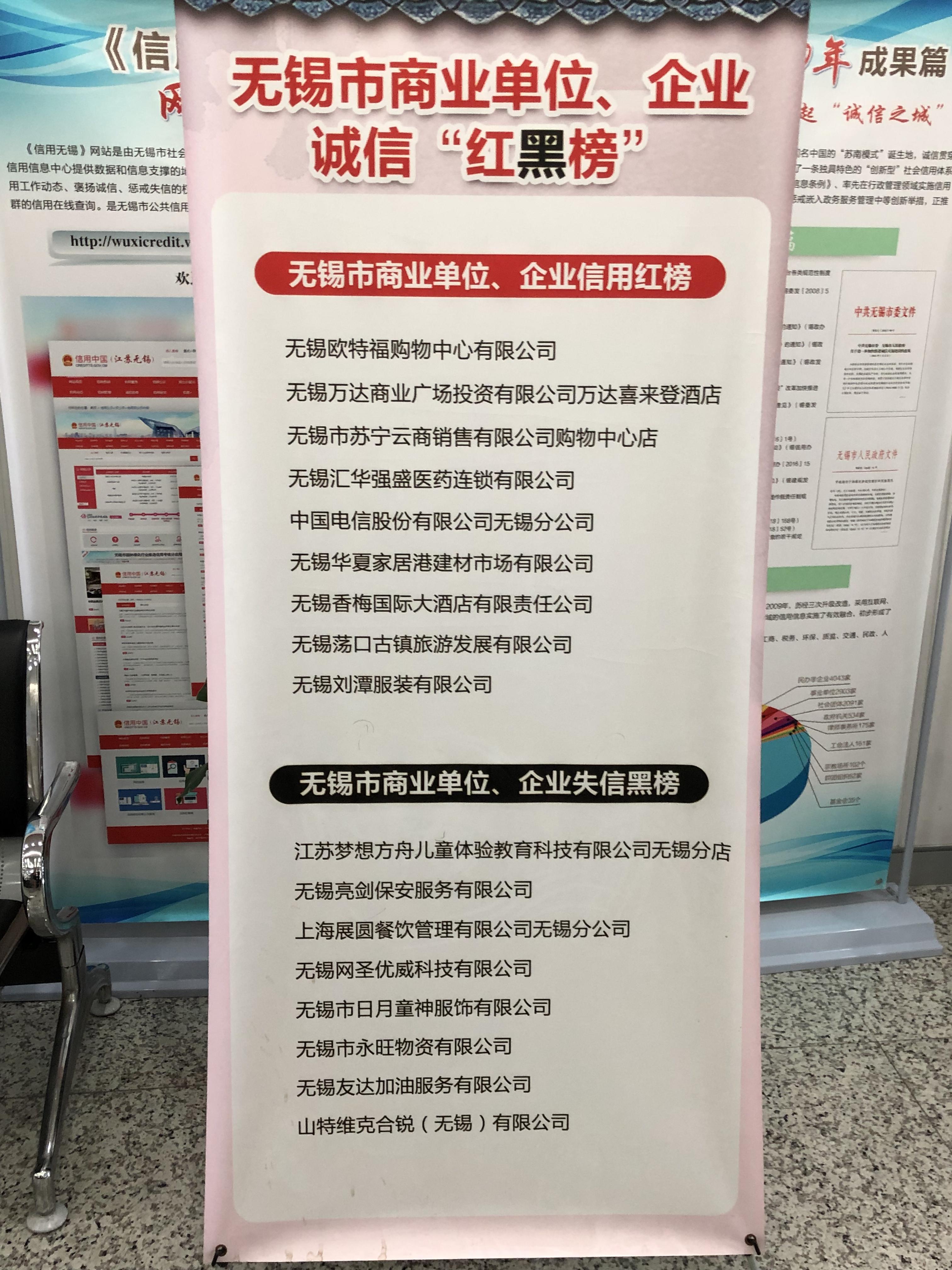 """刘潭服装荣登""""无锡市商业单位、企业诚信'红榜'"""